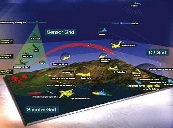 美军研究未来跨域作战新准则 陆海空天网深度融合