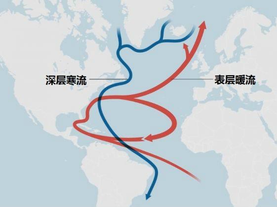 英媒:研究称大西洋洋流活动加速衰减
