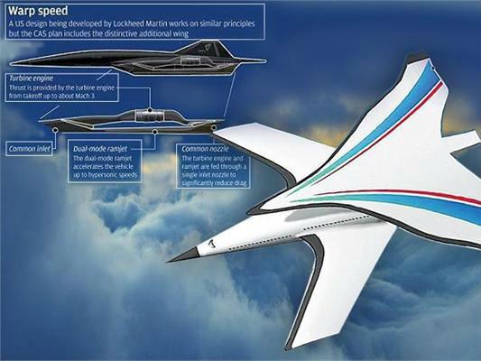 超音速旅行未终结!德媒:中国超音速飞机项目雄心勃勃