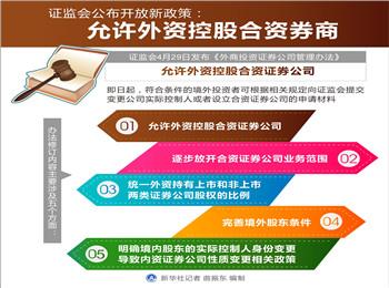 外企看到中国基金市场商机 或在未来十年提供最大发展机遇