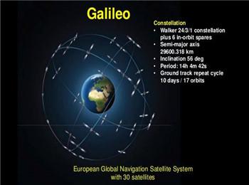 """脱欧后或无法使用""""伽利略"""" 英开始研发卫星导航系统"""