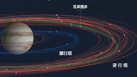 美媒:天文学家新发现12颗木星卫星