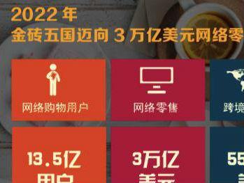 金砖五国网络零售交易额全球占比超五成 eWTP为全球贸易注入新动力