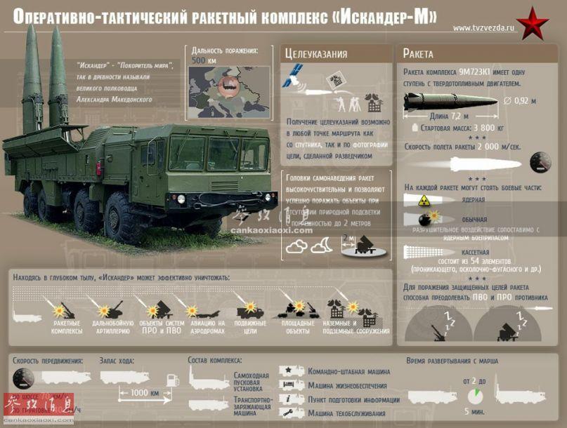 威慑北约!俄军在黑海试射弹道导弹反舰