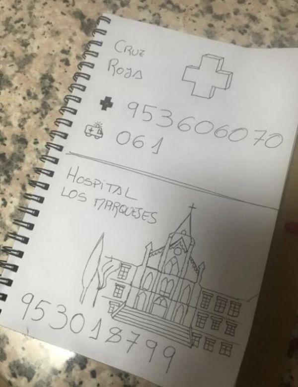 图说2 电话号码