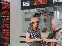 土耳其里拉对美元汇率大跌