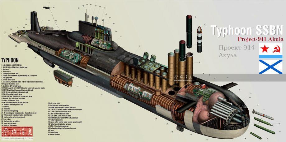 4.6万吨级巨鲸!看最大核潜艇怎样出海