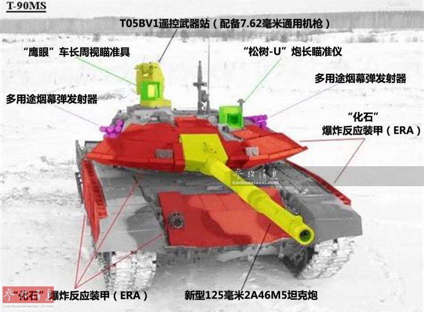 破天荒!美友邦将购146辆俄制T-90坦克