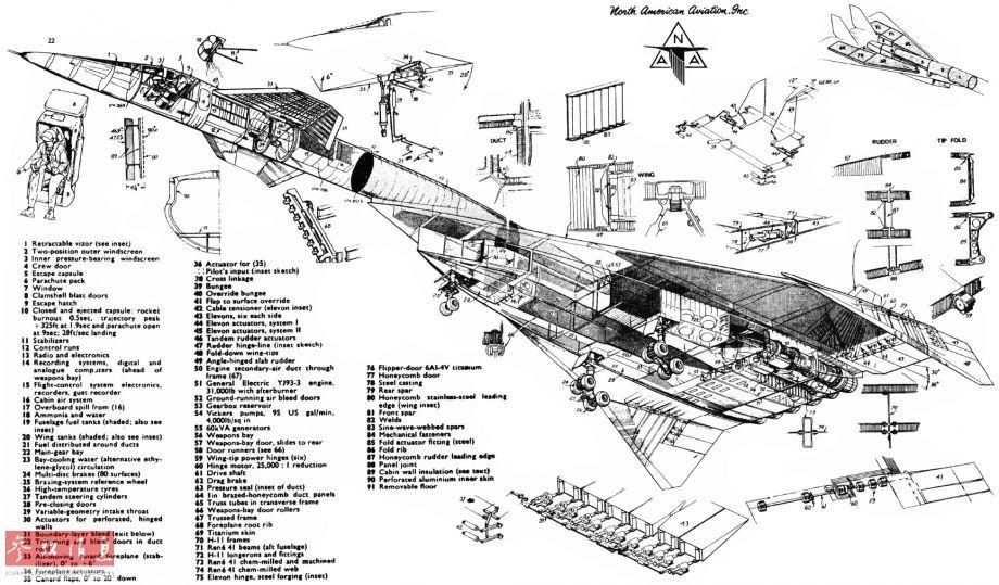 XB-70的研发背景可追溯到1955年,当时正值美苏冷战对抗较为激烈的阶段,美空军急需一种能够躲避苏军最新的两倍音速战斗机拦截的、并深入苏联腹地投放核武器的新型战略轰炸机,作为B-52轰炸机的后继机型。1958年,北美航空公司(后并入波音)提出的XB-70方案胜出。图为XB-70剖面图。