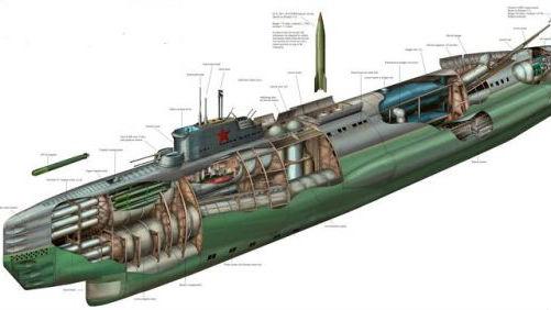 既能运坦克又能打巡航导弹!苏联曾欲建巨型潜艇打两栖作战