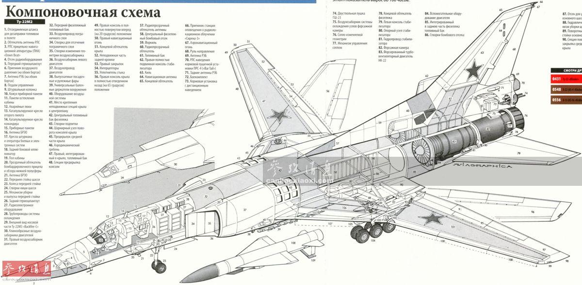 """图-22M""""逆火""""战略轰炸机,由苏联图波列夫设计局于20世纪60年代研发,主要基于图-22系列轰炸机大幅改进而来,采用可变后掠翼布局(可选择4种后掠角度,主翼最小后掠(20度)时的翼展为34.28米,最大后掠(60度)时的翼展为23.30米),全机长42.46米,全机高11.05米,最大起飞重量124吨。图为图-22M剖面图。"""