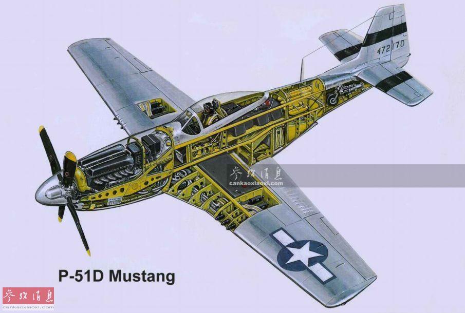 """P-51""""野马""""活塞式螺旋桨战机,由原美国北美航空公司于20世纪40年代初研发,曾创造了""""订单下达102天后完成组装首架原型机""""的记录,1940年成功首飞,1942年1月率先在英国皇家空军投入服役,截至二战结束前,总产量超过1.5万架。图为P-51D彩色剖面图。"""