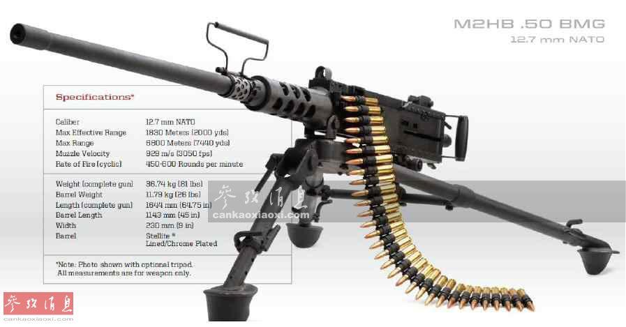 """提起M2""""勃朗宁""""12.7毫米重机枪,经常接触二战影视剧和游戏的军迷们肯定十分熟悉。这种由美国枪械大师勃朗宁于1918年研发的经典武器,自1921年投产,1933年列装美军以来,参加了自二战开始至21世纪初的几乎每一场战争,服役时间近90年,总产量超300万挺。因其可靠的作战性能让美国大兵尊称其为""""老干妈""""(Ma Deuce)。"""