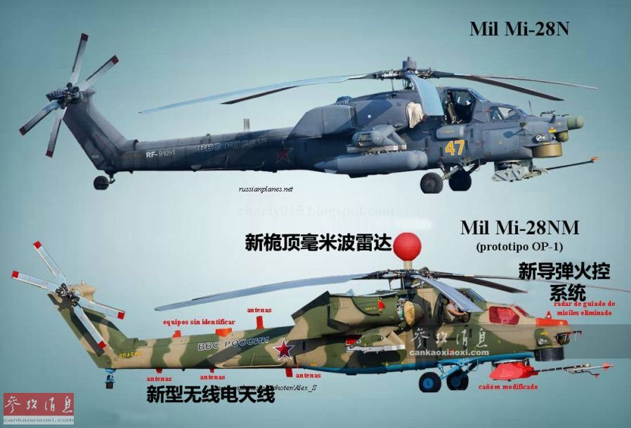 """米-28NM是米-28N武直的""""深度改进型"""",相关项目于2009年就已启动,最大的外形识别特征是去除了机鼻天线罩,加装了与新型导弹匹配的火控系统。航电则换装了新型桅顶毫米波雷达系统,可在借助地形地貌掩护,不暴露全机的情况下,只伸出雷达探测敌军。图为米-28N与米-28NM改进对比示意图。"""