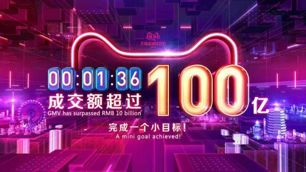 """1分钟超10亿美元 中国""""双十一""""规模远超美""""黑色星期五"""""""