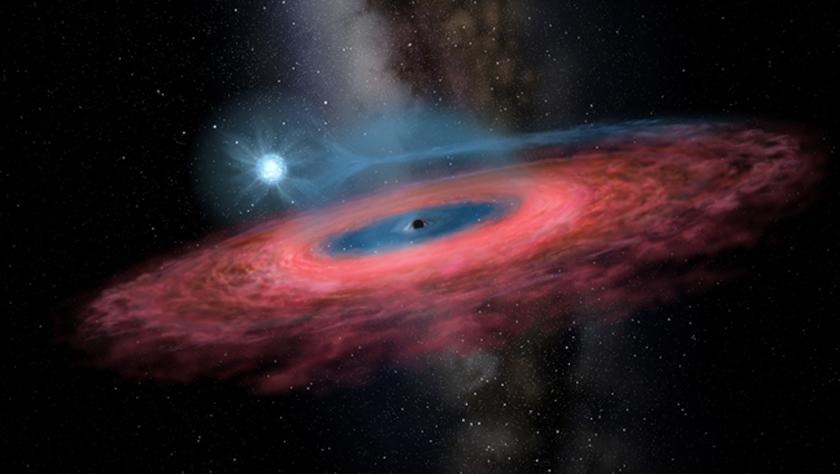 我國天文學家利用LAMOST發現迄今最大的恒星級黑洞