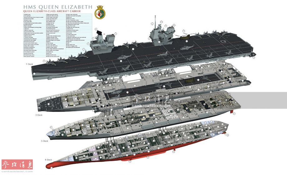 """伊丽莎白女王级航母是英海军有史以来建造的最大战舰。作为未来英国海军的主力舰,女王级航母采用了包括""""双舰岛(分为航海、航空舰岛)""""布局、综合电力推进等多种新设计及新技术,以适应未来复杂的海上作战环境。首舰""""伊丽莎白女王""""号(舷号R08)于2014年7月下水,2017年12月服役;2号舰""""威尔士亲王""""号(舷号R09)于2017年12月下水,2020-06-04服役。"""