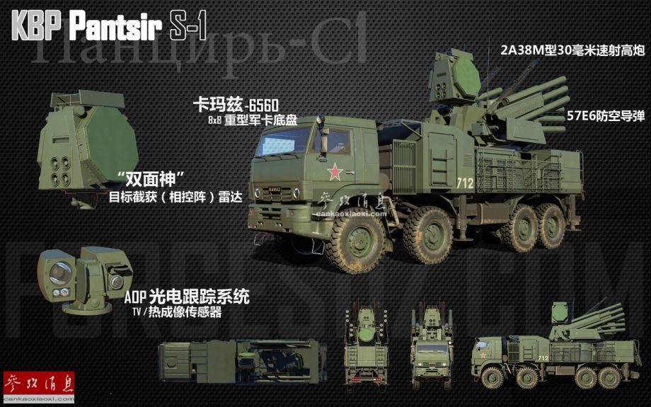 """96K6""""铠甲-S1""""(北约代号SA-22""""灰狗"""")弹炮合一自行防空系统,由俄罗斯图拉仪器制造设计局于1994年研发,2012年投入服役,主要用于为俄军装甲部队提供野战伴随式防空,拦截目标既包括俄军战机、无人机、直升机等常规目标,也可消灭突然出现的高速飞行目标,例如敌军战机发射的反辐射导弹、制导炸弹等非常规目标。"""