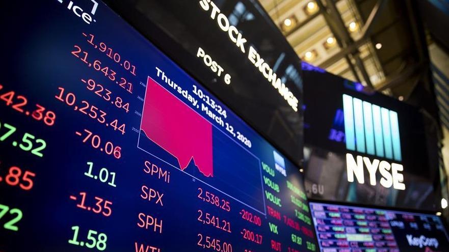 纽约股市12日早盘暴跌再度触发熔断机制