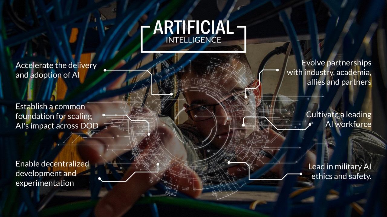五角大楼AI中心疫情期间工作效率不降反升?美媒道出原因
