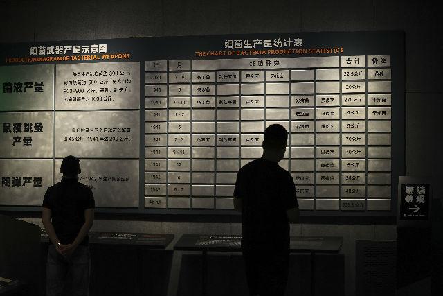 """""""731部队灭绝人性的罪行板上钉钉""""——走进侵华日军第七三一部队罪证陈列馆"""