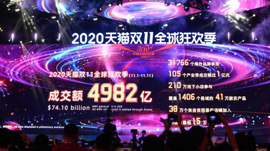 """2020天猫""""双11""""成交额超过4982亿元"""