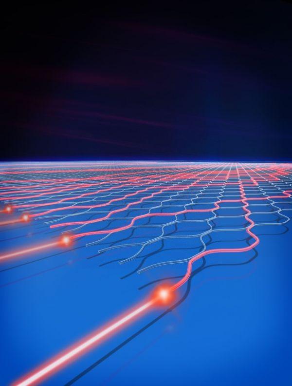 光量子干涉示意图