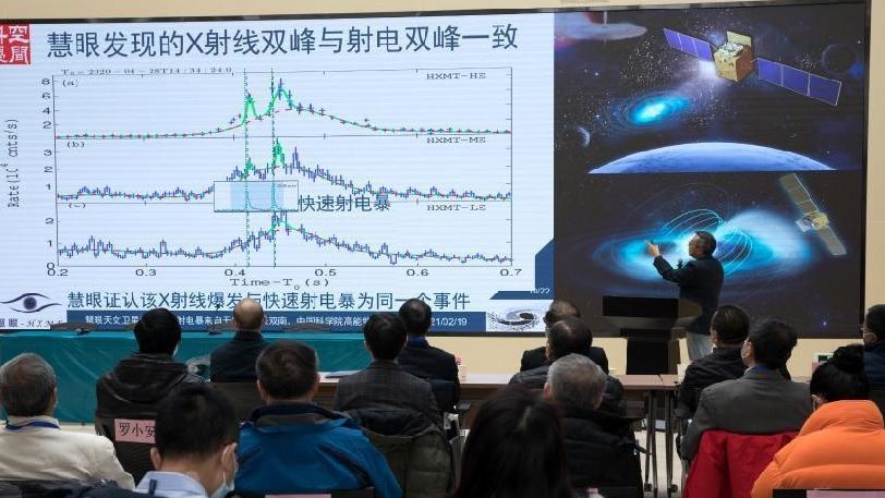 慧眼天文卫星证认快速射电暴来自于磁星